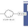Ambient – IoTデーター可視化サービス